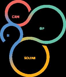 product_Integration_Key_Solfab