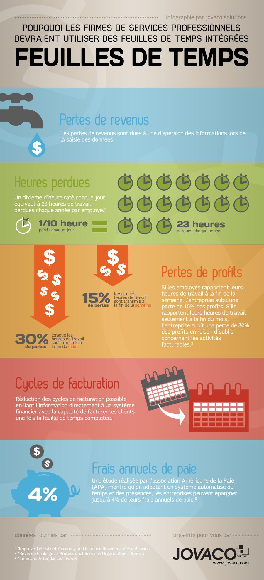 feuille de temps_infographique_FR