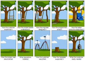 tree-swing-project-management-large
